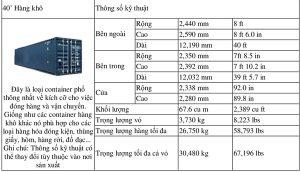 Bảng chỉ số thùng container 40 (feet) khô