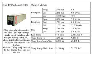 Chỉ số kỹ thuật của Container 40 feet Cao Lạnh- HC